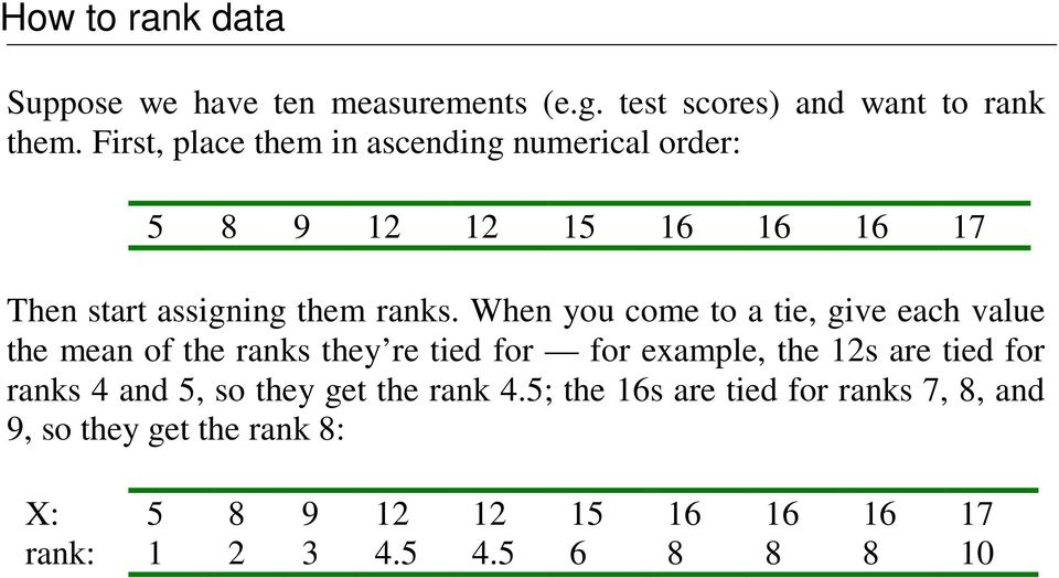 When you come to a tie, give each value the mean of the ranks they re tied for for example, the 1s are tied for ranks