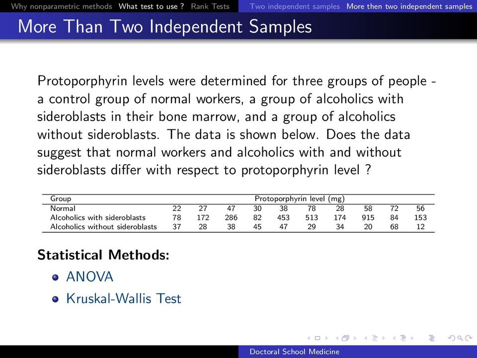 normal workers, a group of alcoholics with sideroblasts in their bone marrow, and a group of alcoholics without sideroblasts. The data is shown below.