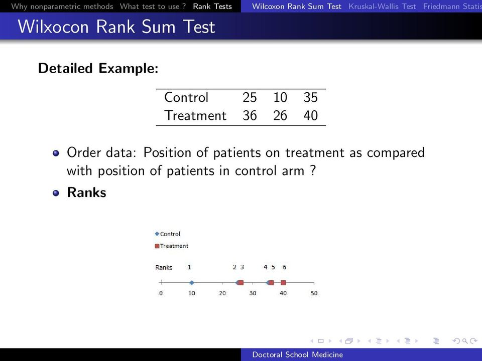 data: Position of patients on treatment as