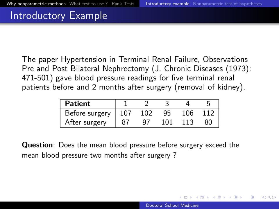 Observations Pre and Post Bilateral Nephrectomy (J.