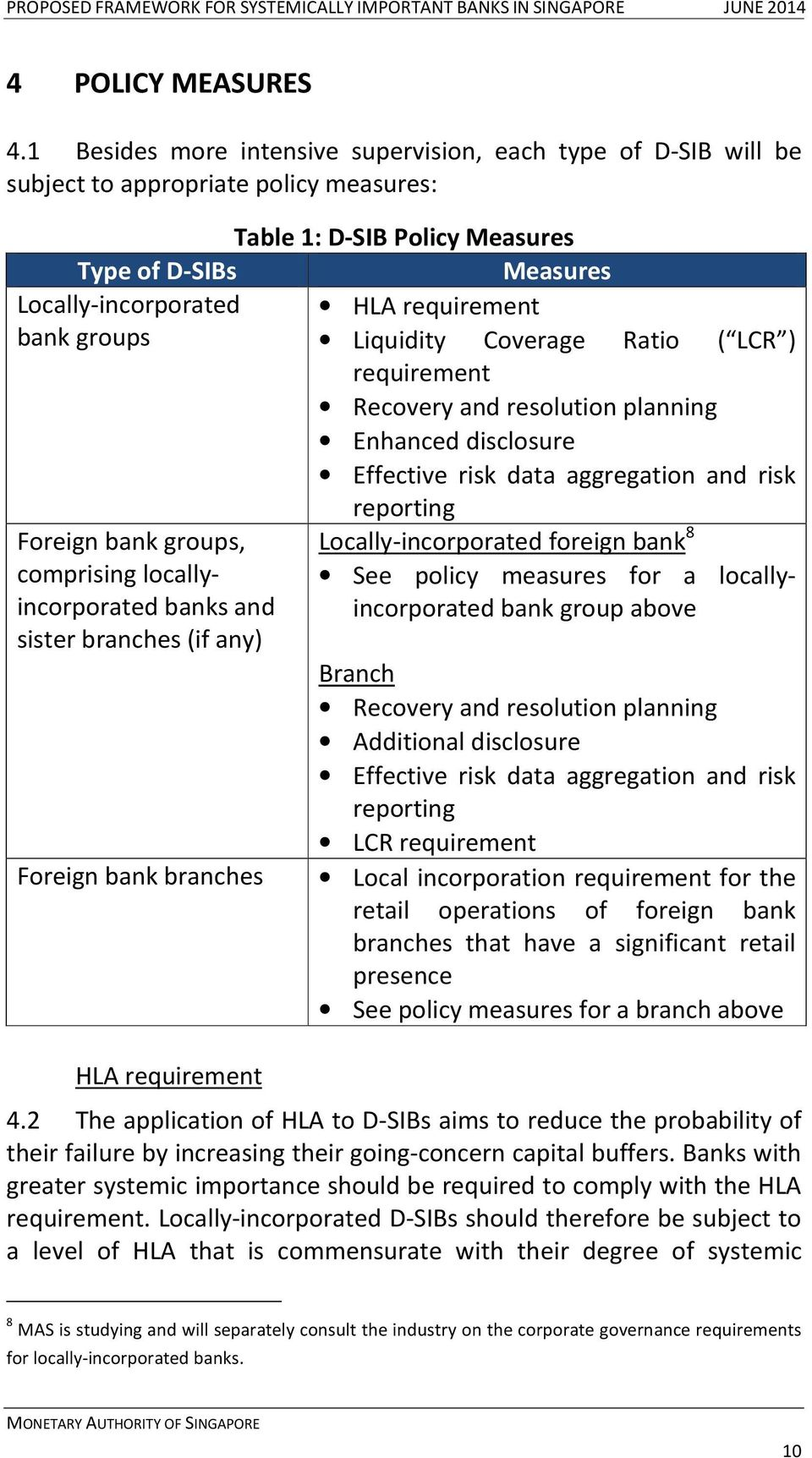 Foreign bank groups, comprising locallyincorporated banks and sister branches (if any) Foreign bank branches HLA requirement HLA requirement Liquidity Coverage Ratio ( LCR ) requirement Recovery and