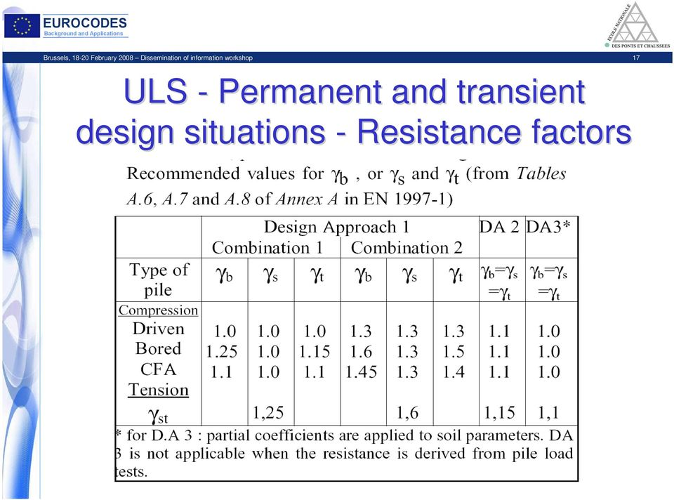 workshop 17 ULS - Permanent and