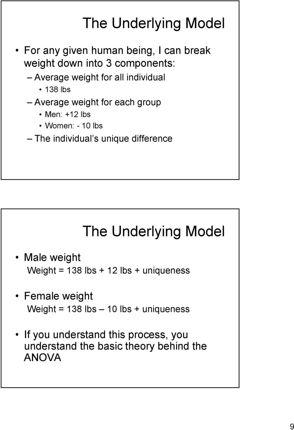 unique difference The Underlying Model Male weight Weight = 138 lbs + 1 lbs + uniqueness Female weight