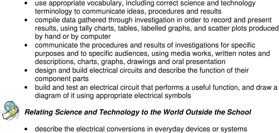specific audiences, using media works, written notes and descriptions, charts, graphs, drawings and oral presentation design and build electrical circuits and describe the function of their component