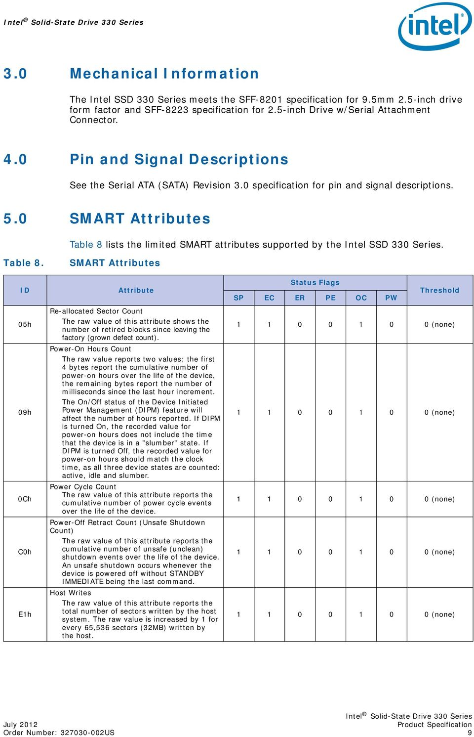 0 SMART Attributes Table 8