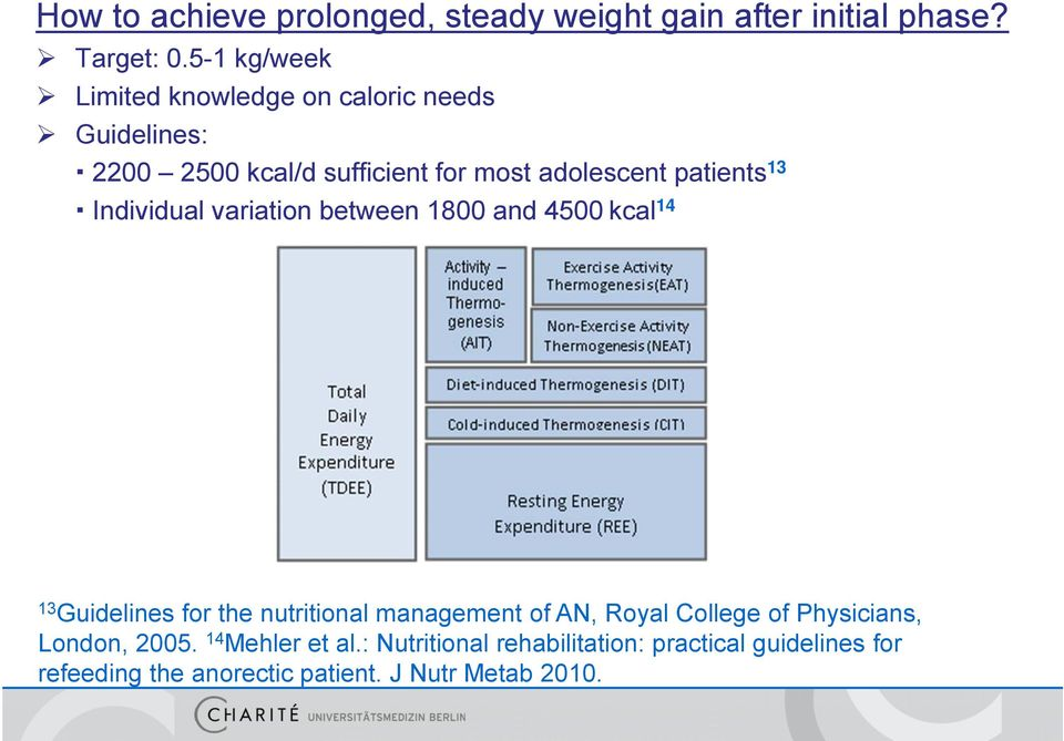 13 Individual variation between 1800 and 4500 kcal 14 13 Guidelines for the nutritional management of AN, Royal