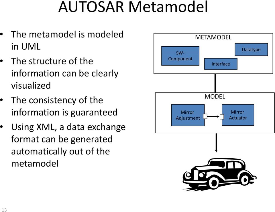 XML, a data exchange format can be generated automaticallyout out of the metamodel