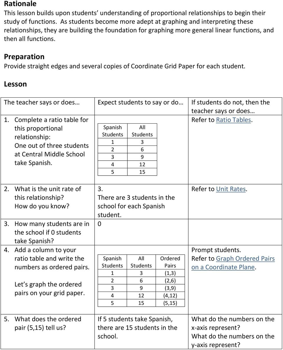 Preparation Provide straight edges and several copies of Coordinate Grid Paper for each student. Lesson The Expect students to say or do If students do not, then the 1.