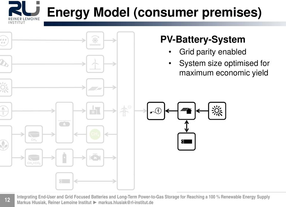 Grid parity enabled System