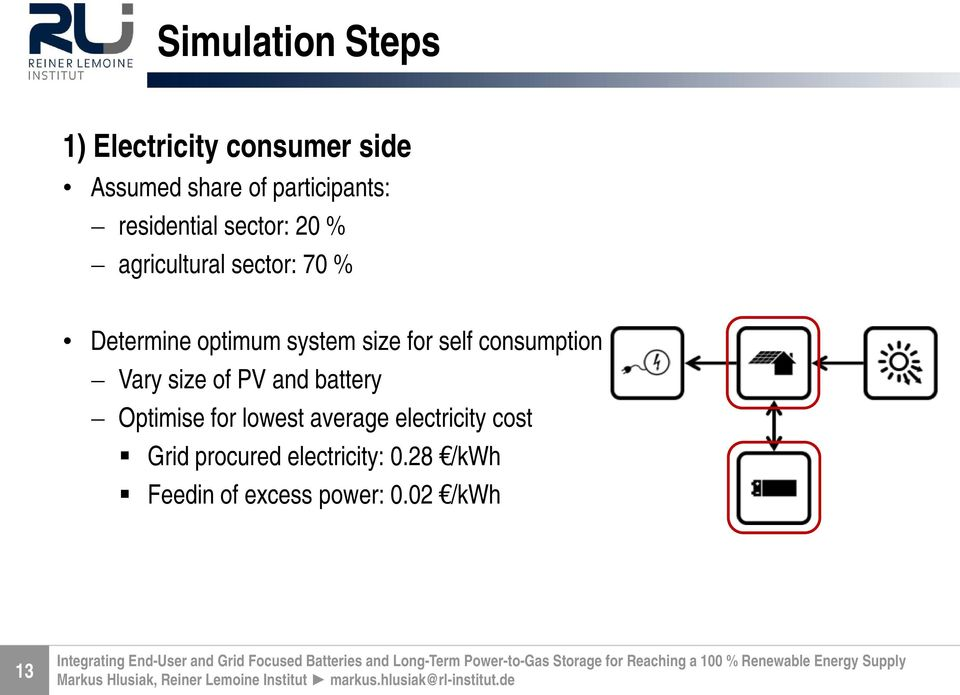 for self consumption Vary size of PV and battery Optimise for lowest average