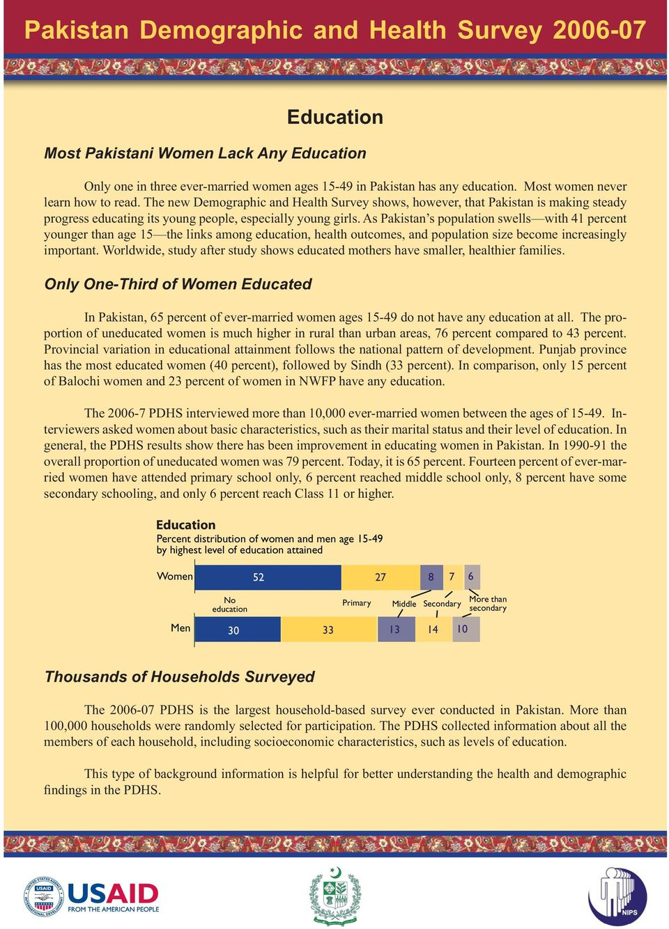 As Pakistan s population swells with 41 percent younger than age 15 the links among education, health outcomes, and population size become increasingly important.