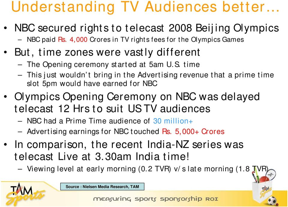 time This just wouldn t bring in the Advertising revenue that a prime time slot 5pm would have earned for NBC Olympics Opening Ceremony on NBC was delayed telecast 12 Hrs to suit