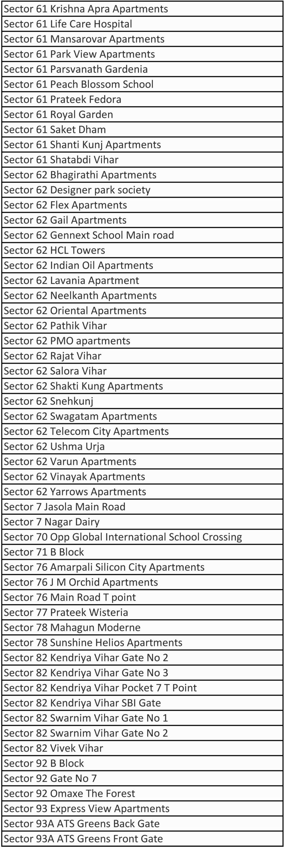 Apartments Sector 62 Gail Apartments Sector 62 Gennext School Main road Sector 62 HCL Towers Sector 62 Indian Oil Apartments Sector 62 Lavania Apartment Sector 62 Neelkanth Apartments Sector 62
