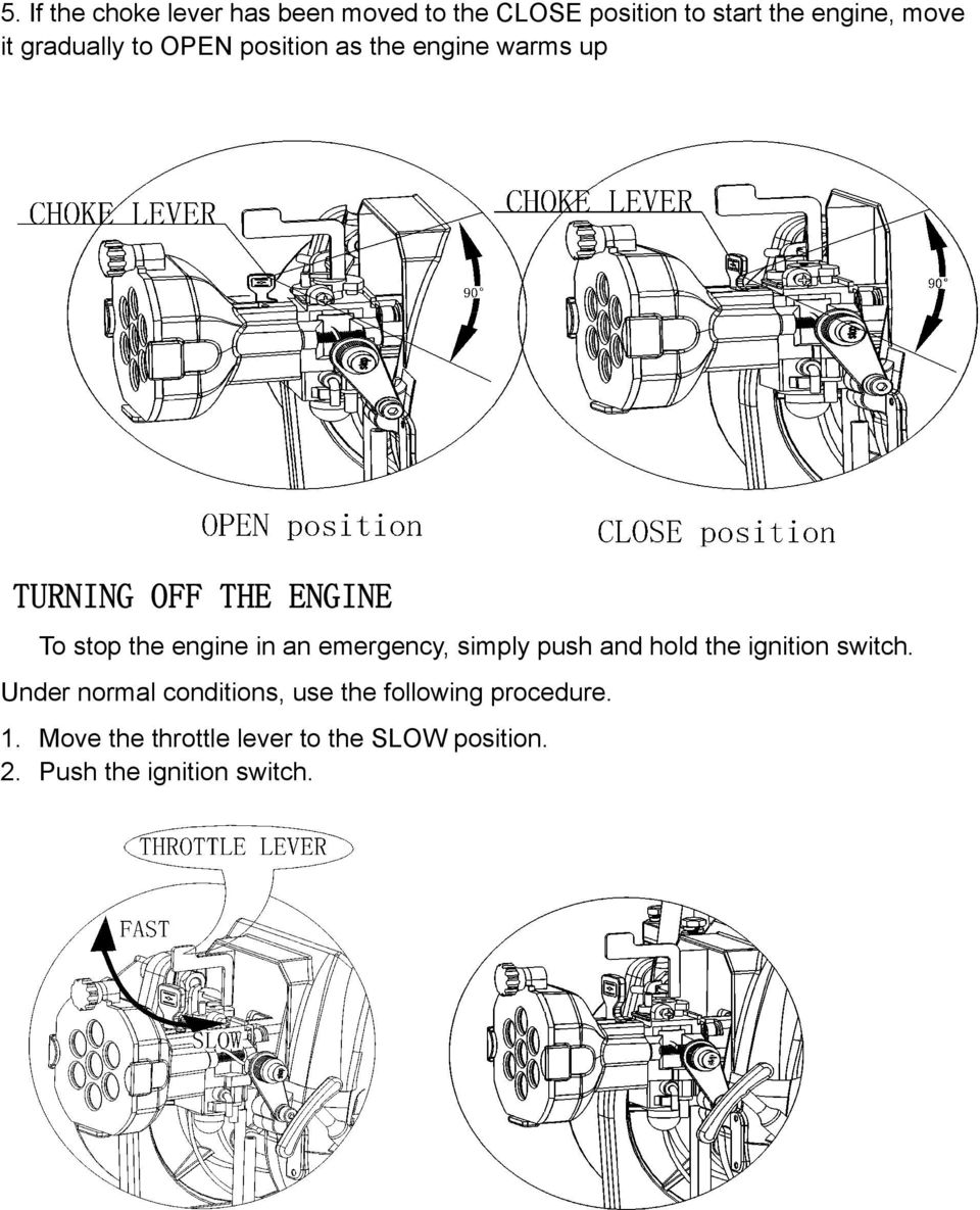 in an emergency, simply push and hold the ignition switch.