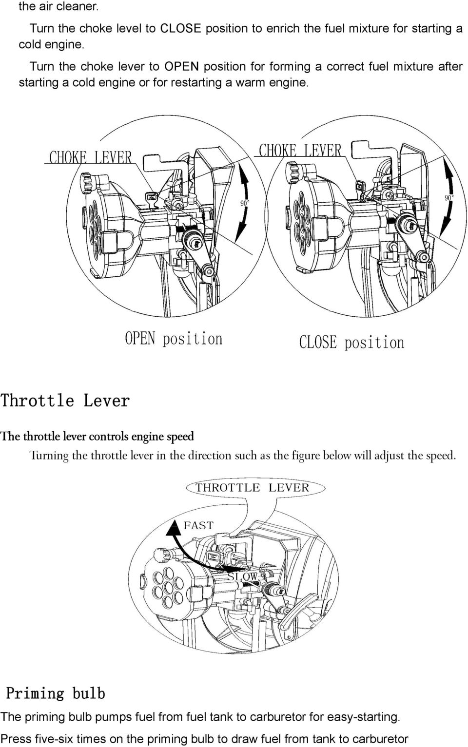 Throttle Lever The throttle lever controls engine speed Turning the throttle lever in the direction such as the figure below will adjust