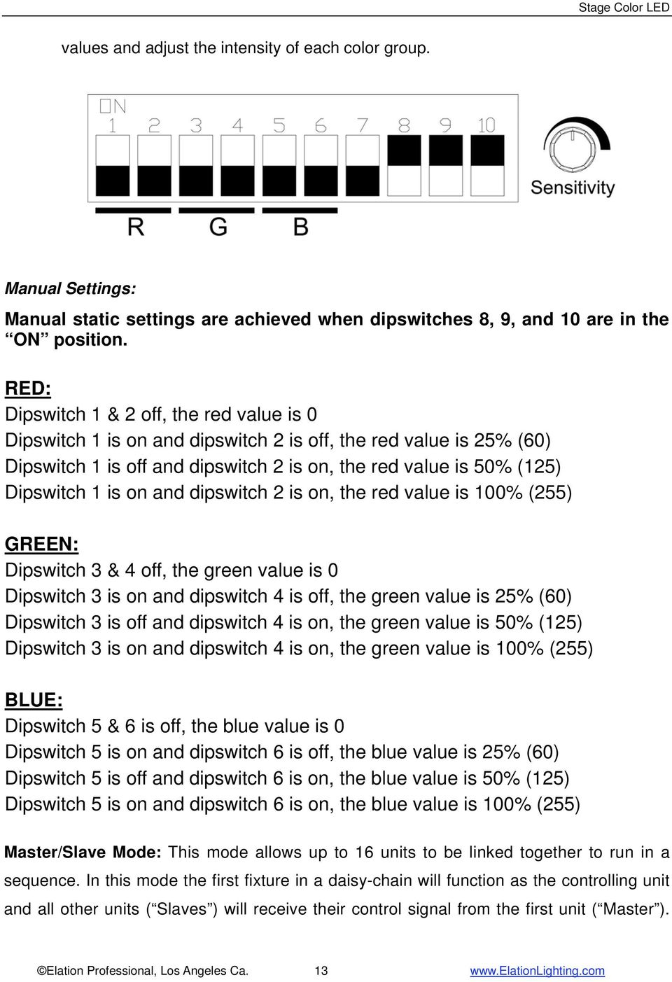 and dipswitch 2 is on, the red value is 100% (255) GREEN: Dipswitch 3 & 4 off, the green value is 0 Dipswitch 3 is on and dipswitch 4 is off, the green value is 25% (60) Dipswitch 3 is off and