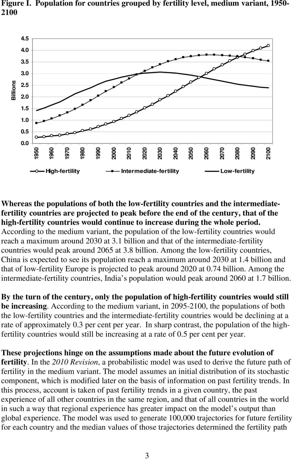 century, that of the high-fertility countries would continue to increase during the whole period.