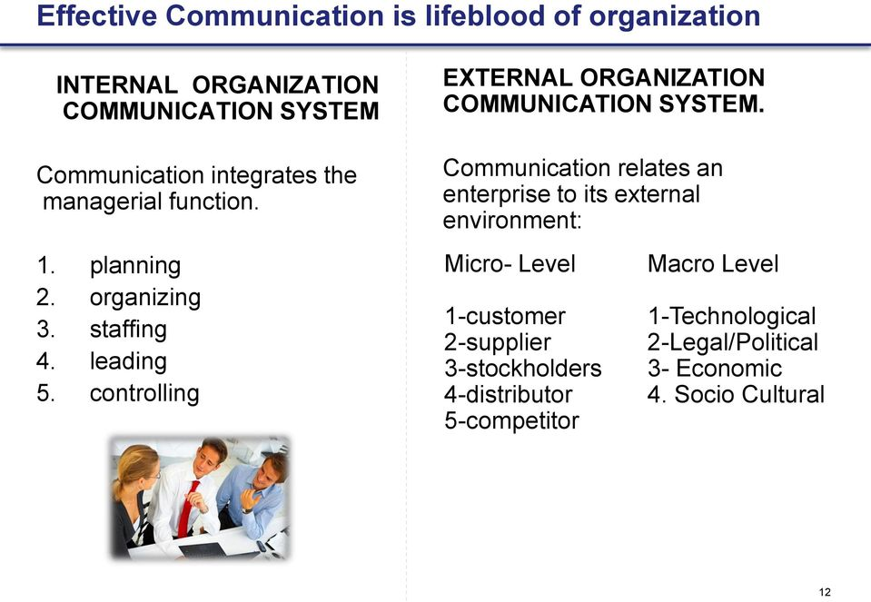 controlling EXTERNAL ORGANIZATION COMMUNICATION SYSTEM.