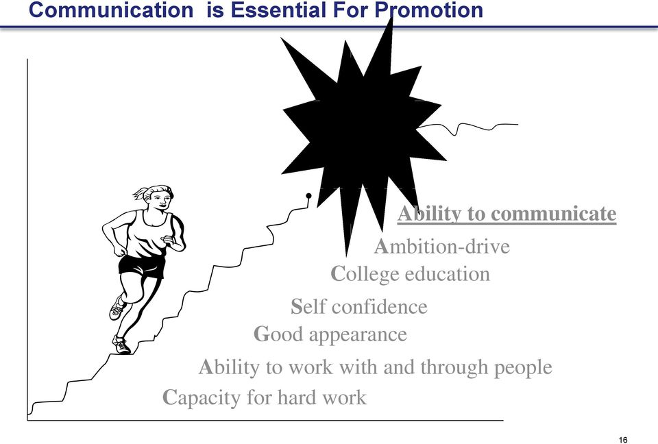 communicate Ambition-drive College education