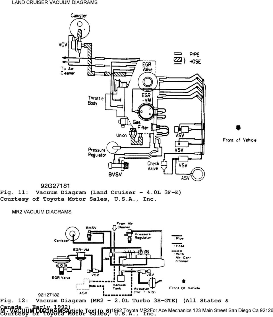 1992 ENGINE PERFORMANCE Toyota Vacuum Diagrams. Camry, Celica ... on ace tools, ace chassis, ace clutch, ace controls,
