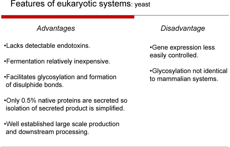 Disadvantage Gene expression less easily controlled. Glycosylation not identical to mammalian systems.