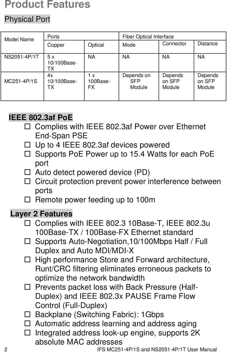 3af devices powered Supports PoE Power up to 15.