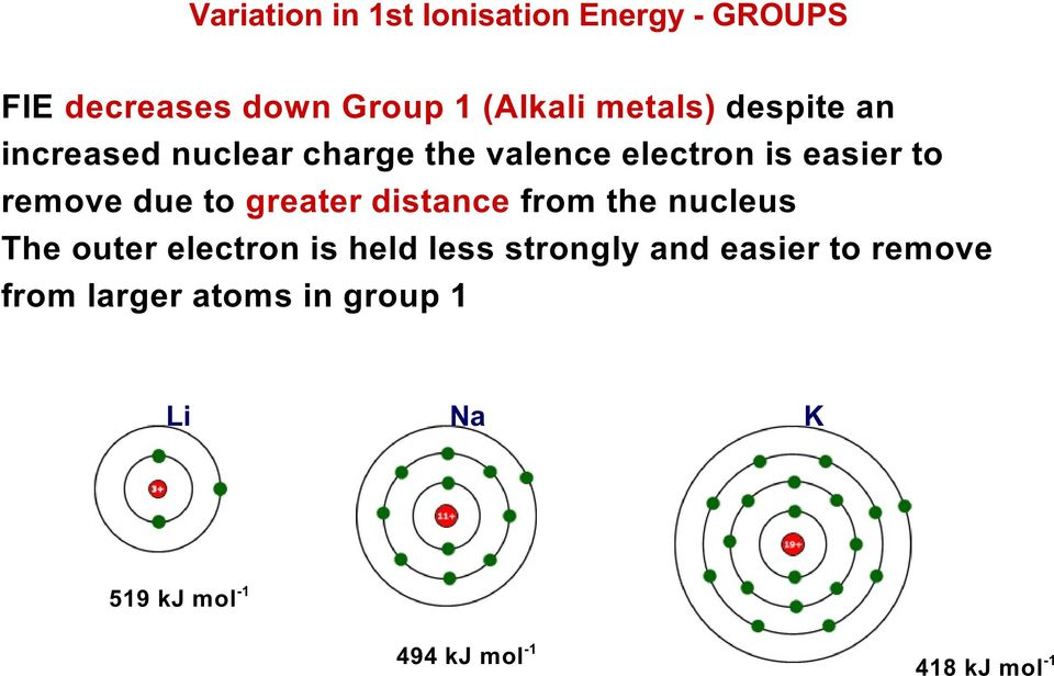 greater distance from the nucleus The outer electron is held less strongly and easier