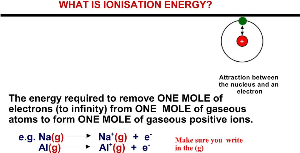 remove ONE MOLE of electrons (to infinity) from ONE MOLE of gaseous atoms