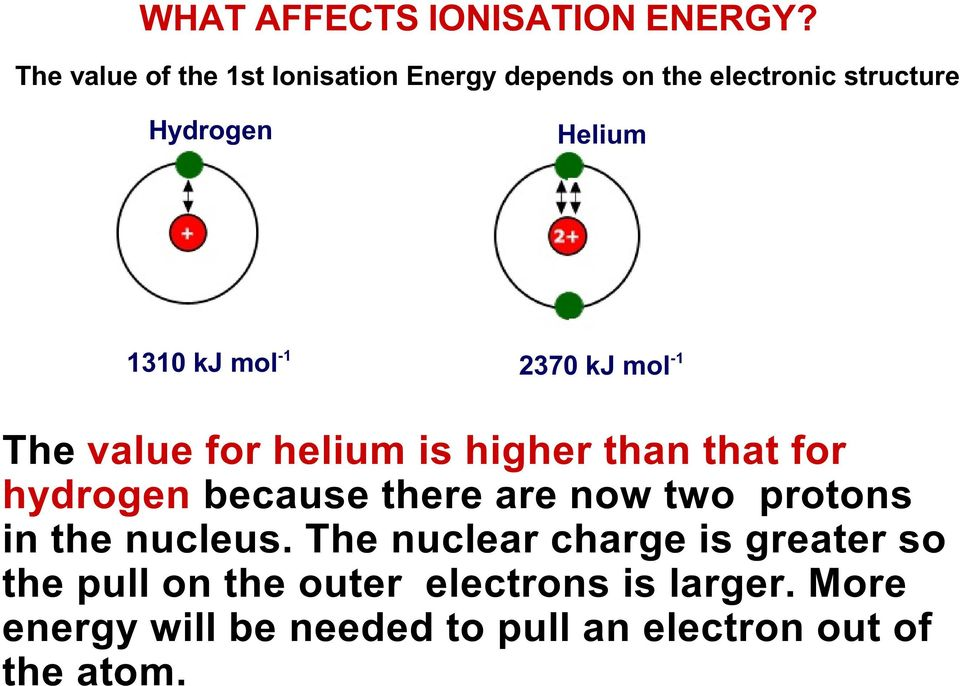 mol -1 2370 kj mol -1 The value for helium is higher than that for hydrogen because there are now