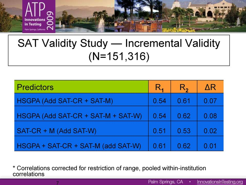 08 SAT-CR + M (Add SAT-W) 0.51 0.53 0.02 HSGPA + SAT-CR + SAT-M (add SAT-W) 0.61 0.