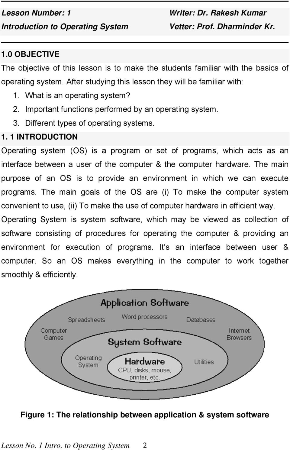 What is an operating system? 2. Important functions performed by an operating system. 3. Different types of operating systems. 1.