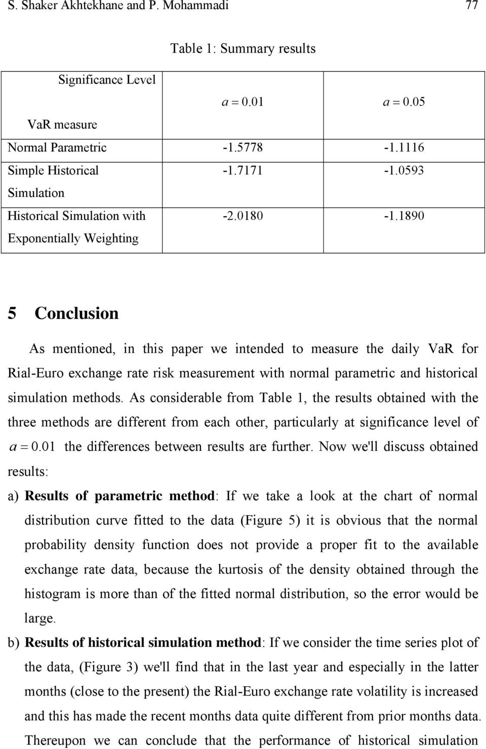 1890 5 Conclusion As mentioned, in this paper we intended to measure the daily VaR for Rial-Euro exchange rate risk measurement with normal parametric and historical simulation methods.