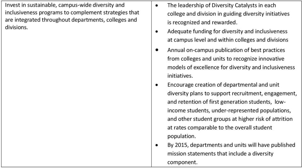 Adequate funding for diversity and inclusiveness at campus level and within colleges and divisions Annual on-campus publication of best practices from colleges and units to recognize innovative