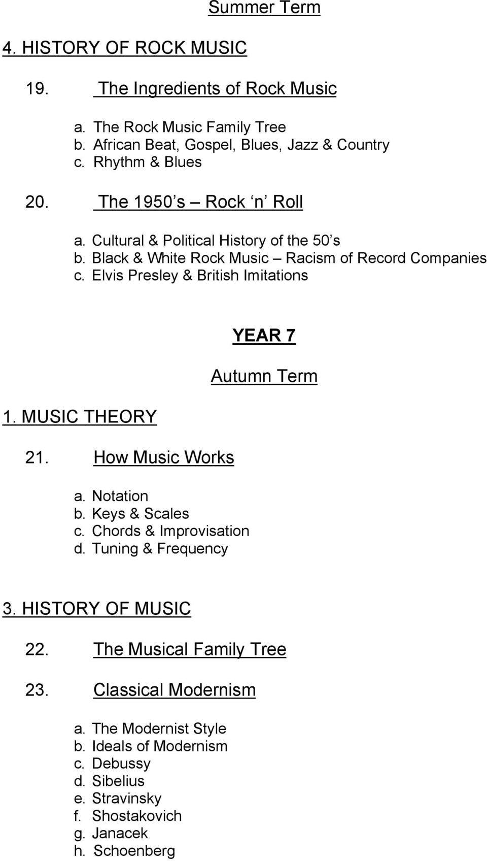 Elvis Presley & British Imitations 1. MUSIC THEORY 21. How Music Works a. Notation b. Keys & Scales c. Chords & Improvisation d.