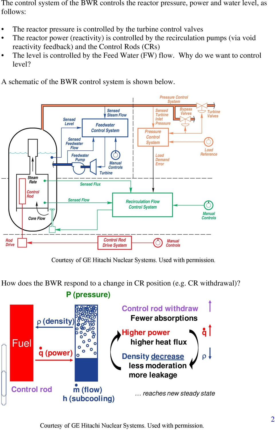 A schematic of the BWR control system is shown below.