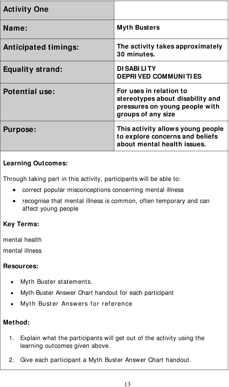 beliefs about mental health issues.