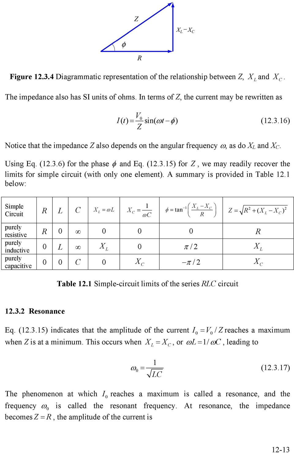1 below: Simple ircuit 1 = ω 1 = φ ω = tan Z = + ( ) purely resistive purely inductive π / purely capacitive π / Table 1.1 Simple-circuit limits of the series circuit 1.3.