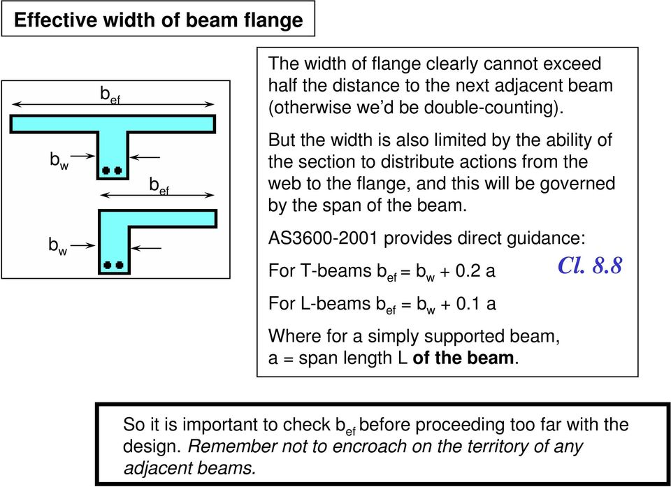 of the beam. AS3600-001 provides direct guidance: For T-beams b ef = b w + 0. a For L-beams b ef = b w + 0.