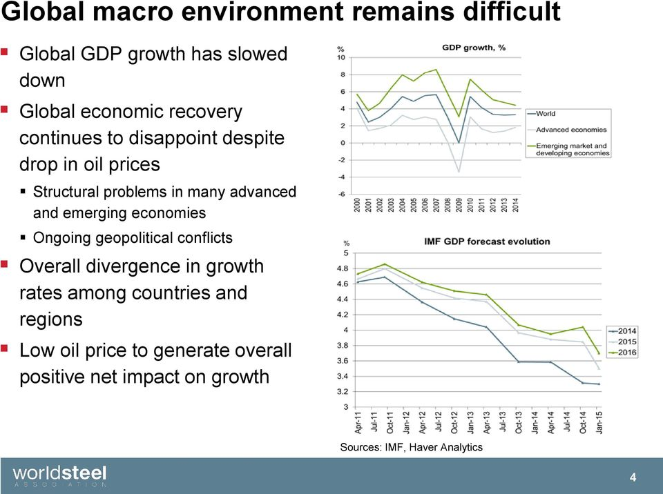 emerging economies Ongoing geopolitical conflicts Overall divergence in growth rates among countries