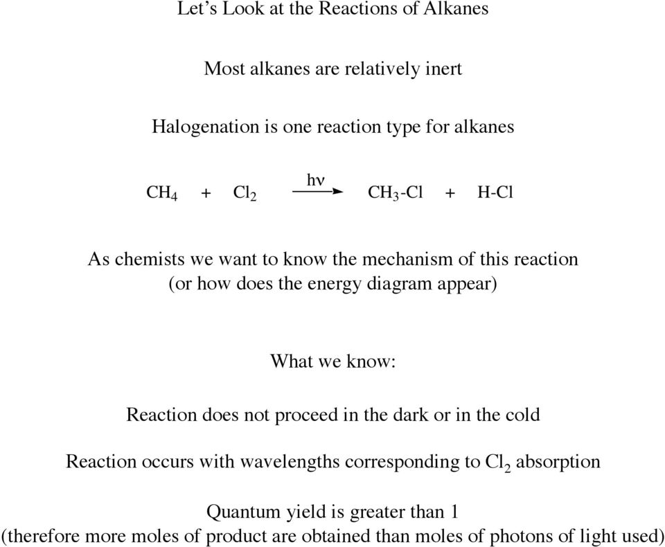 know: Reaction does not proceed in the dark or in the cold Reaction occurs with wavelengths corresponding to Cl 2