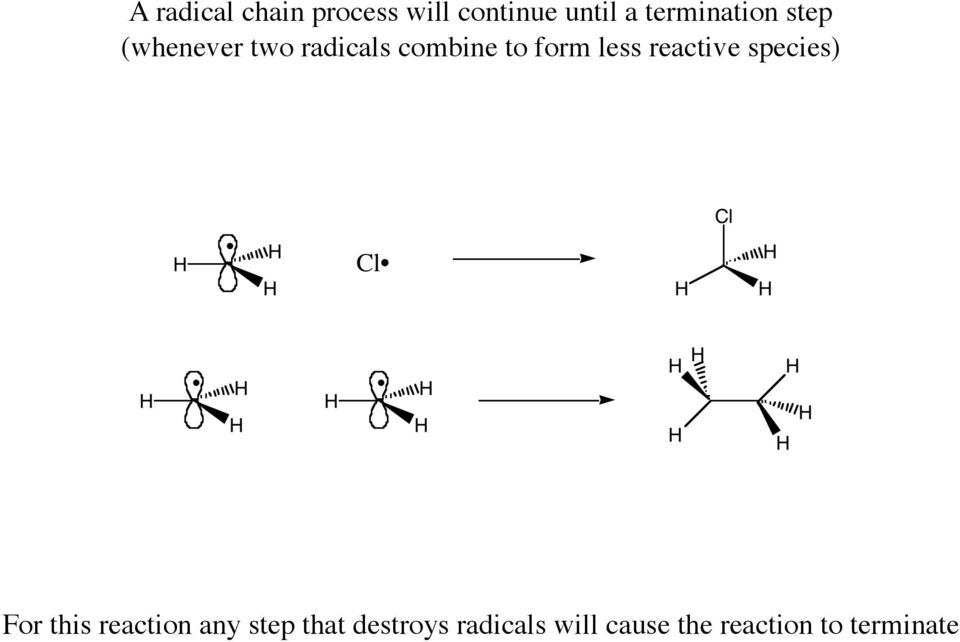 form less reactive species) For this reaction any