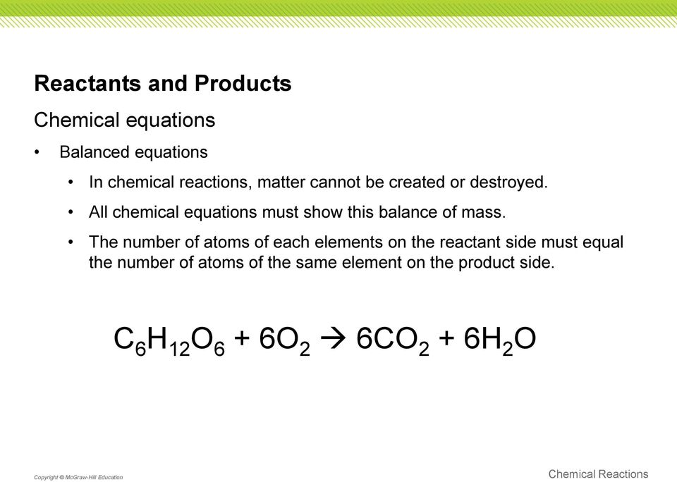 All chemical equations must show this balance of mass.