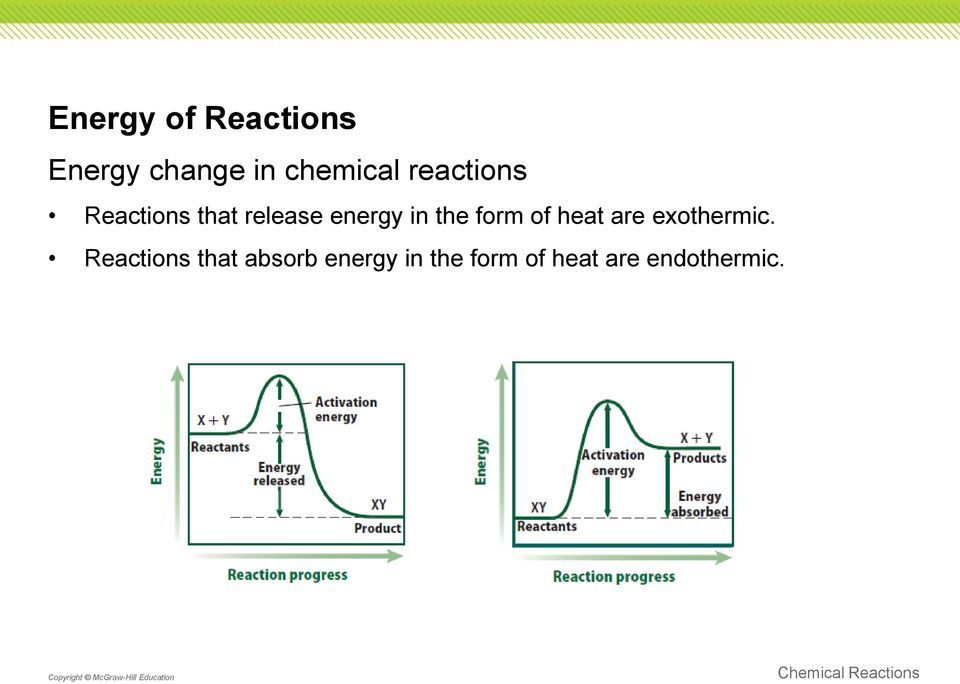 form of heat are exothermic.