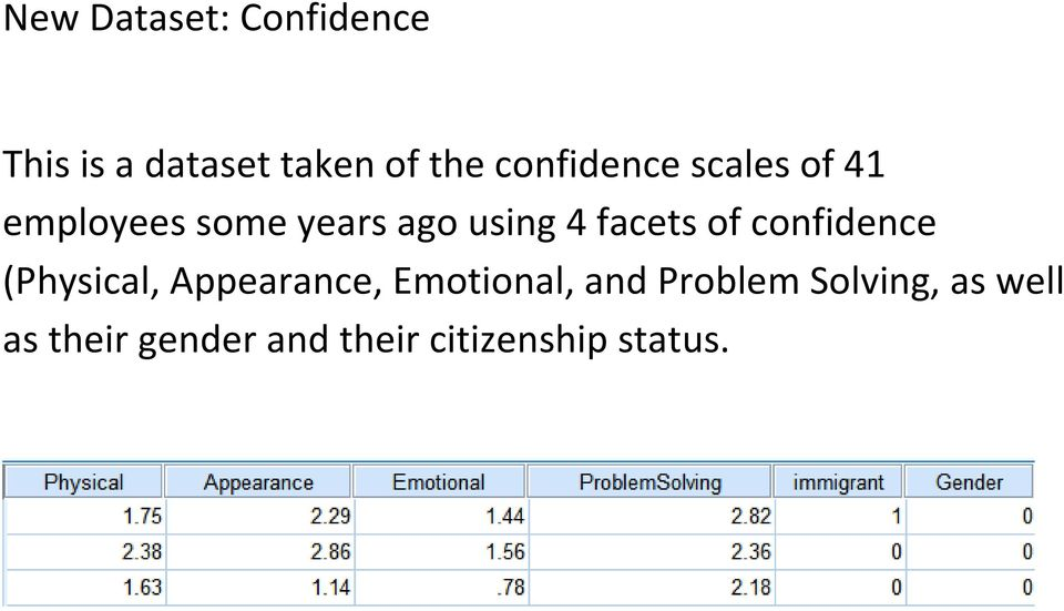 facets of confidence (Physical, Appearance, Emotional, and