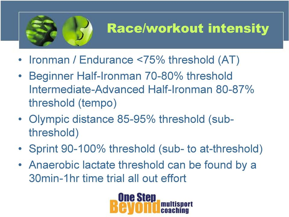 distance 85-95% threshold (subthreshold) Sprint 90-100% threshold (sub- to