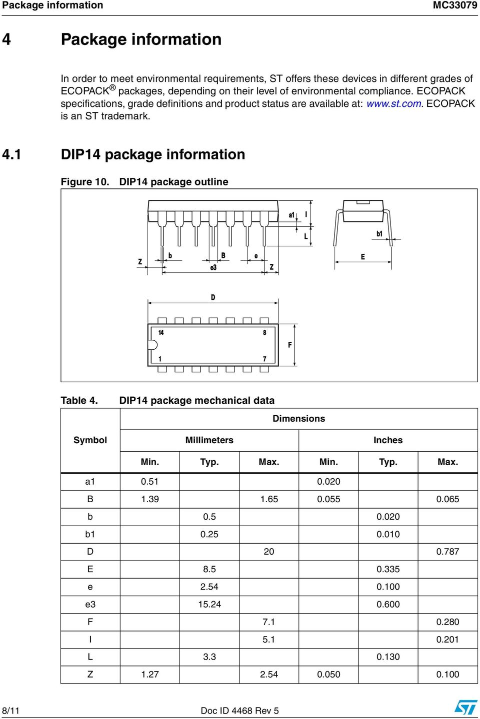 1 DIP14 package information Figure 10. DIP14 package outline Table 4. Symbol DIP14 package mechanical data Millimeters Dimensions Inches Min. Typ. Max. Min. Typ. Max. a1 0.