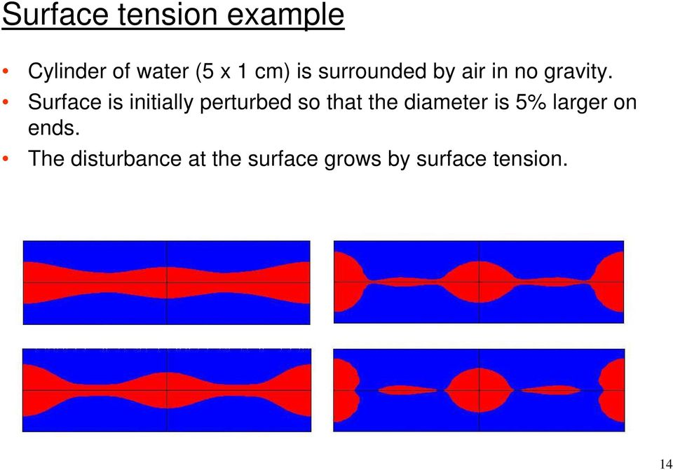 Surface is initially perturbed so that the diameter is