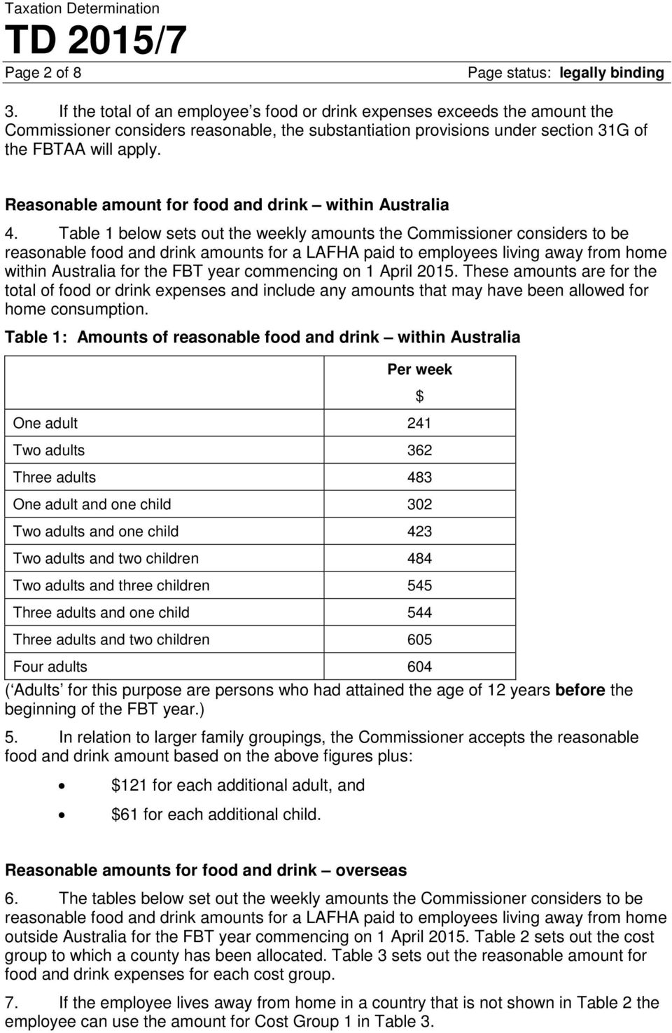 Reasonable amount for food and drink within Australia 4.