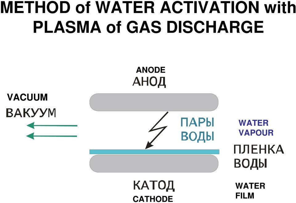 of GAS DISCHARGE ANODE