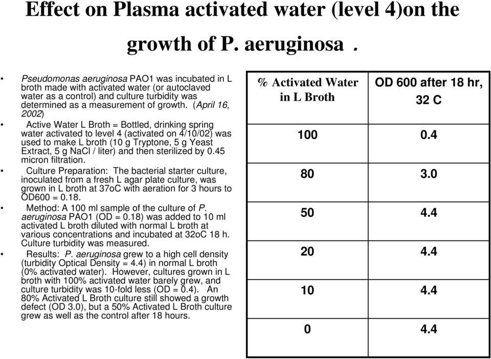 (April 16, 2002) Active Water L Broth = Bottled, drinking spring water activated to level 4 (activated on 4/10/02) was used to make L broth (10 g Tryptone, 5 g Yeast Extract, 5 g NaCl / liter) and